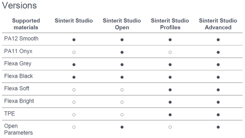 sinterit-studio-2019-versionen